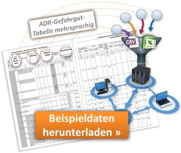 Beispieldaten ADR-Gefahrgut-Tabelle